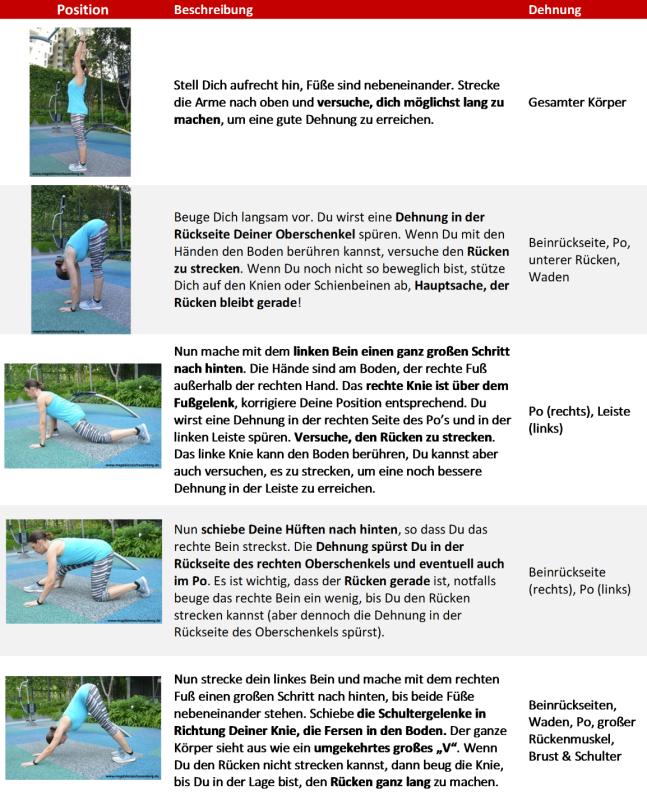 Yoga Sequenz Läuferyoga 1_Deutsch_png