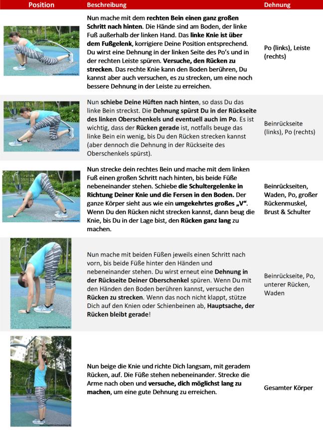Yoga Sequenz Läuferyoga 2 Deutsch_png