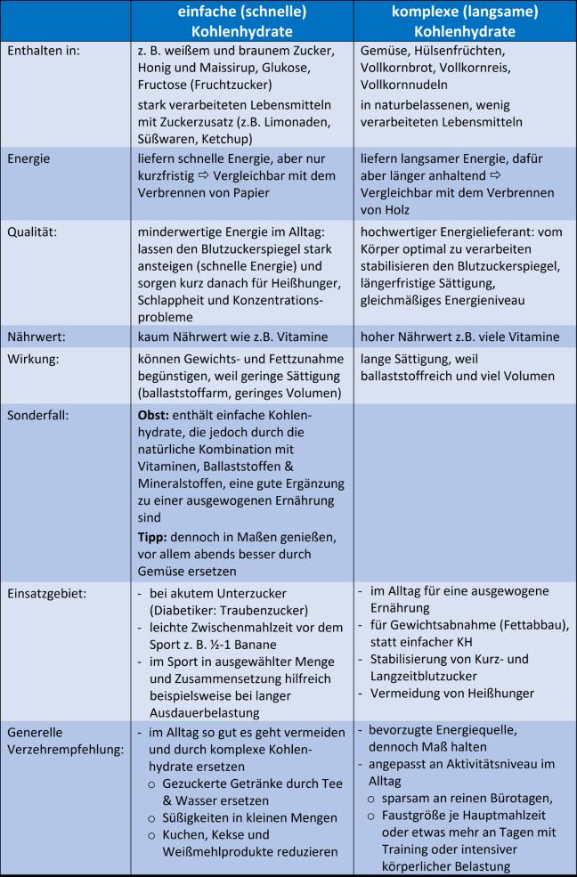 Tabelle KH_png_kleiner